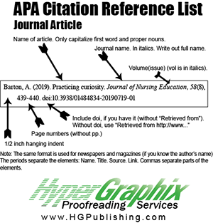 APA Journal Citation